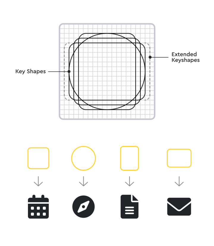 An grid with key shapes of a square, a circle, and rectangles overlaid.