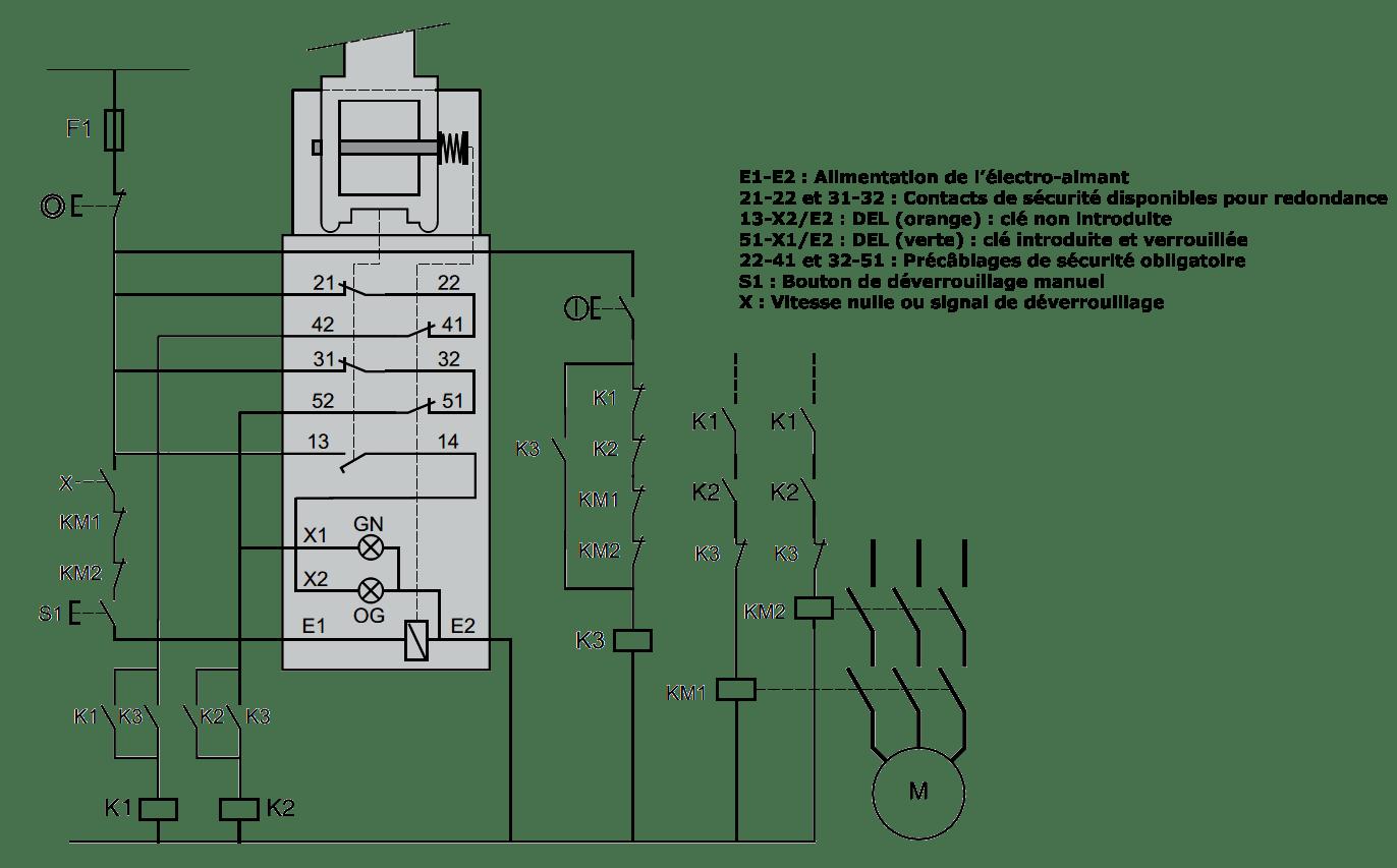 xpsac wiring diagram