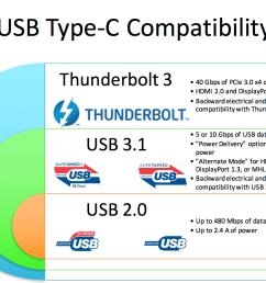 usb type c compatibility [ 1362 x 968 Pixel ]