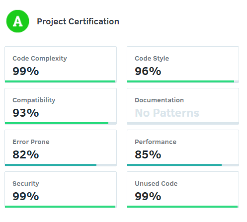 Codacy certifications