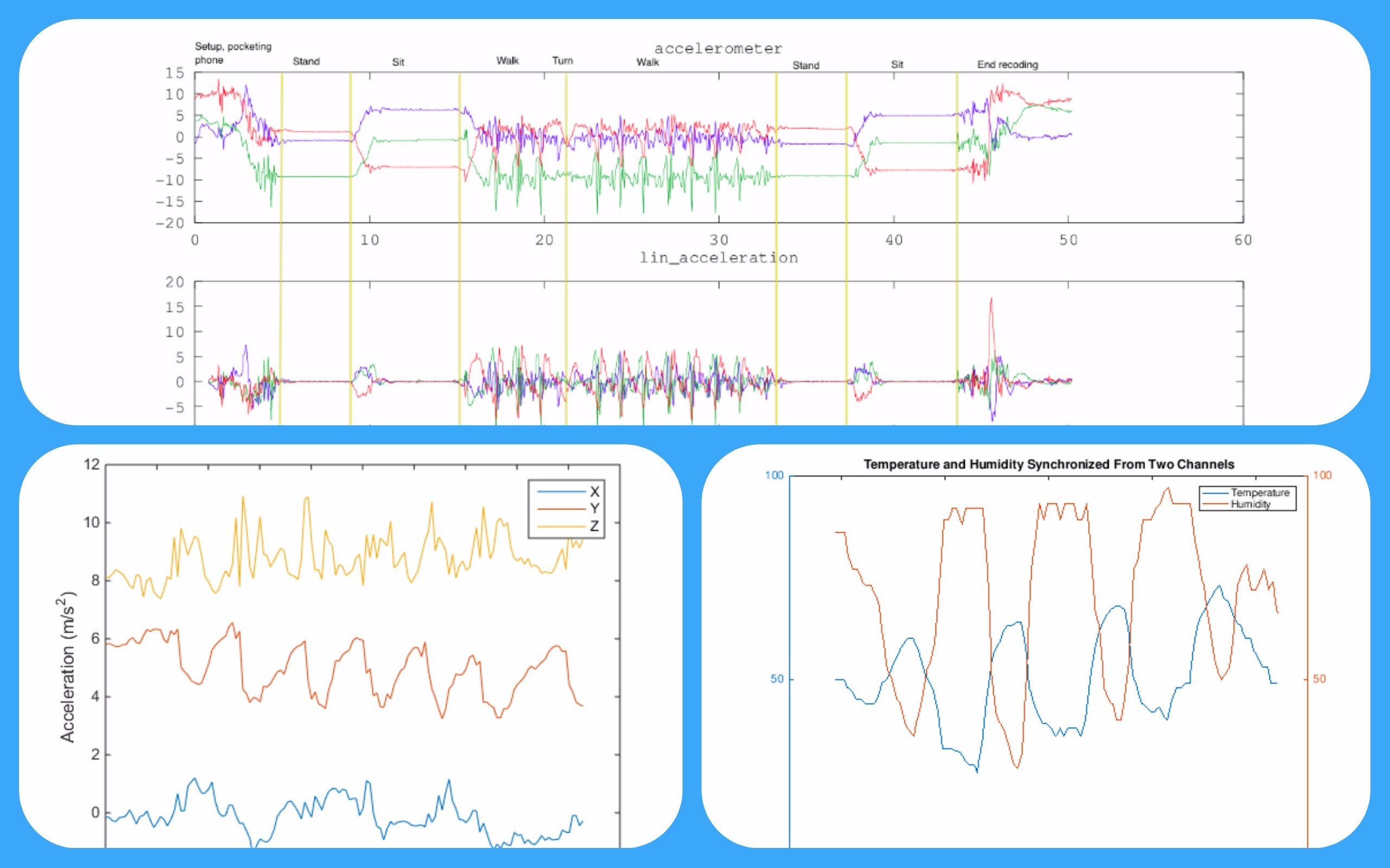 Analyzing Sensor Data on PSLab