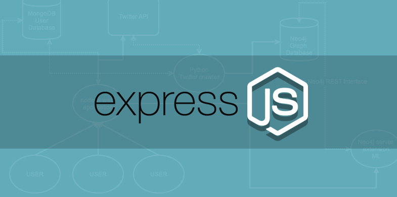 Using Express to show previews in Yaydoc