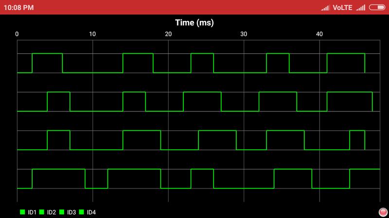 Plotting Digital Logic Lines In PSLab Android App