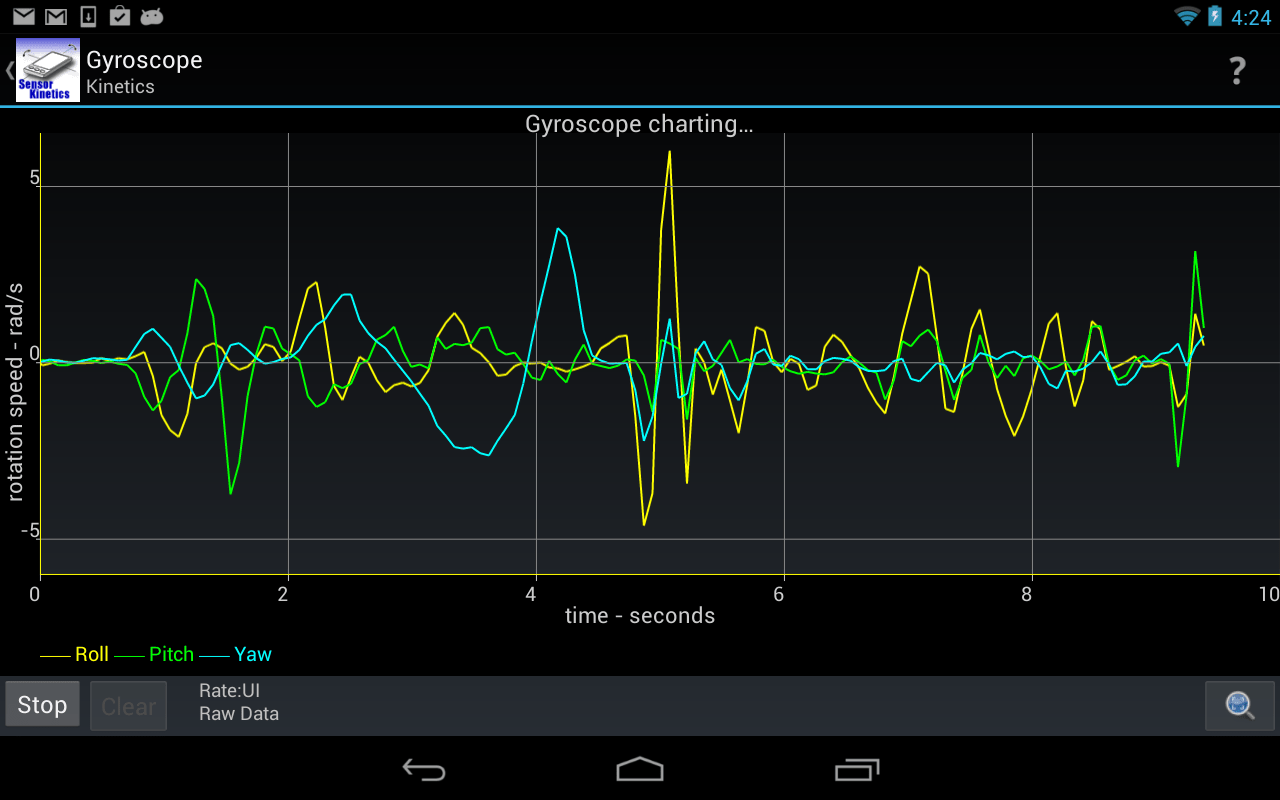 Real time Sensor Data Analysis on PSLab Android