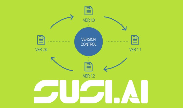 Implementing Version Control System for SUSI Skill CMS