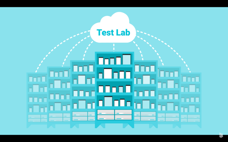 Using Firebase Test Lab for Testing test cases of Phimpme Android