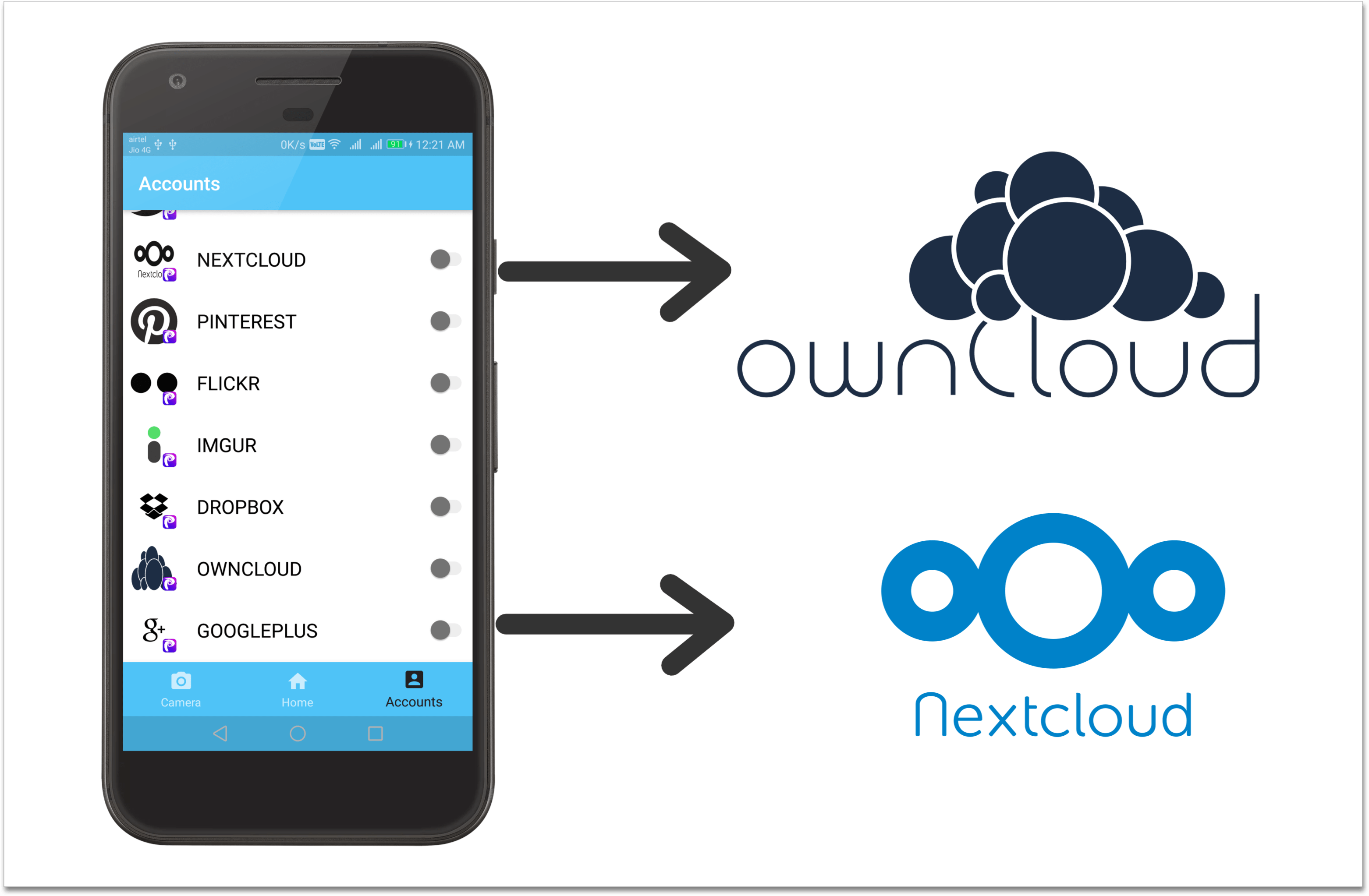 Upload Images to OwnCloud and NextCloud in Phimpme Android