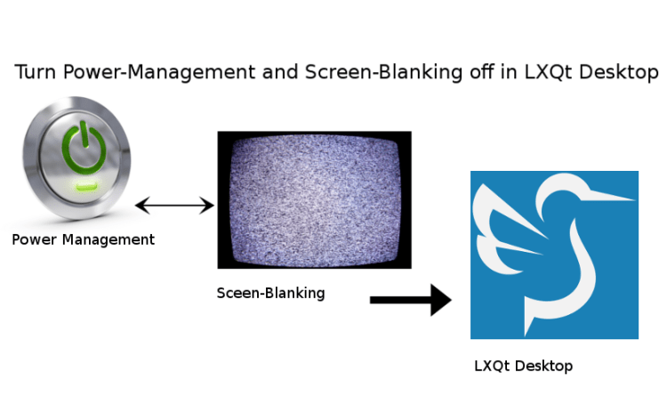 Turning off Power Management and Blanking of Screen in Meilix