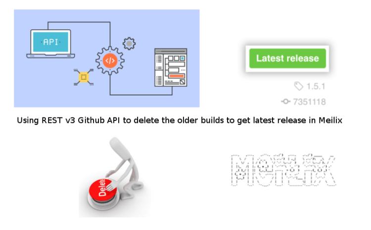 Deleting Meilix Github Releases