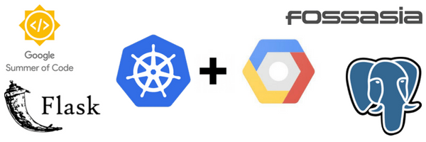 Deploying a Postgres-Based Open Event Server to Kubernetes