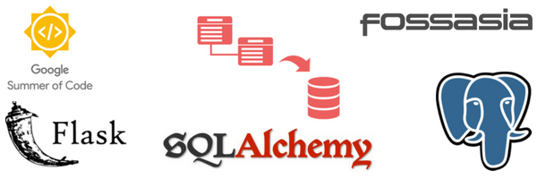 Implementing Event Average Rating with SQLAlchemy | blog