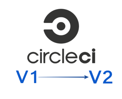 Setting up the Circle.CI config for SUSI Android