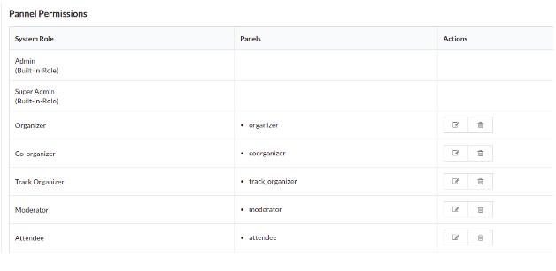 Adding Panel Permissions API in Open Event Server