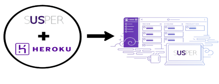 Deploying Susper On Heroku