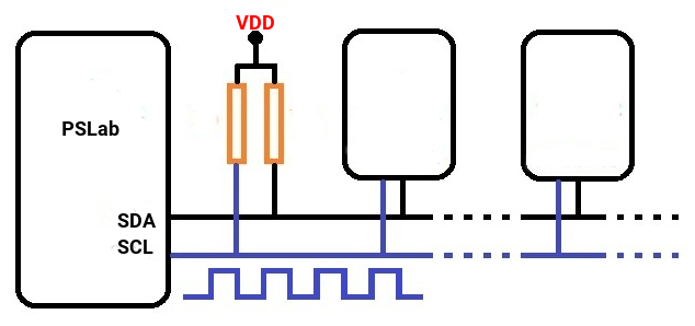I2C communication in PSLab Android