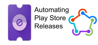 Automating Play Store releases in Open Event Android with Fastlane