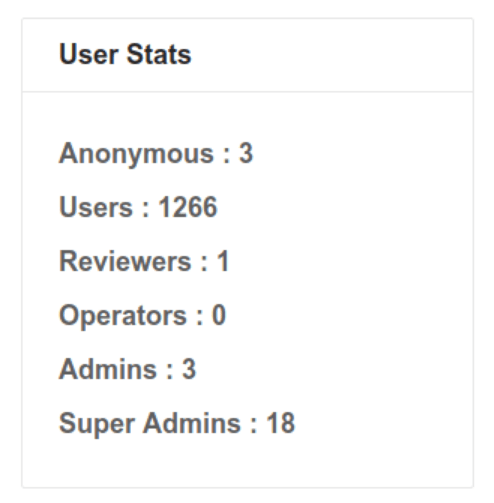 Implementing User Stats for SUSI.AI Admin Panel