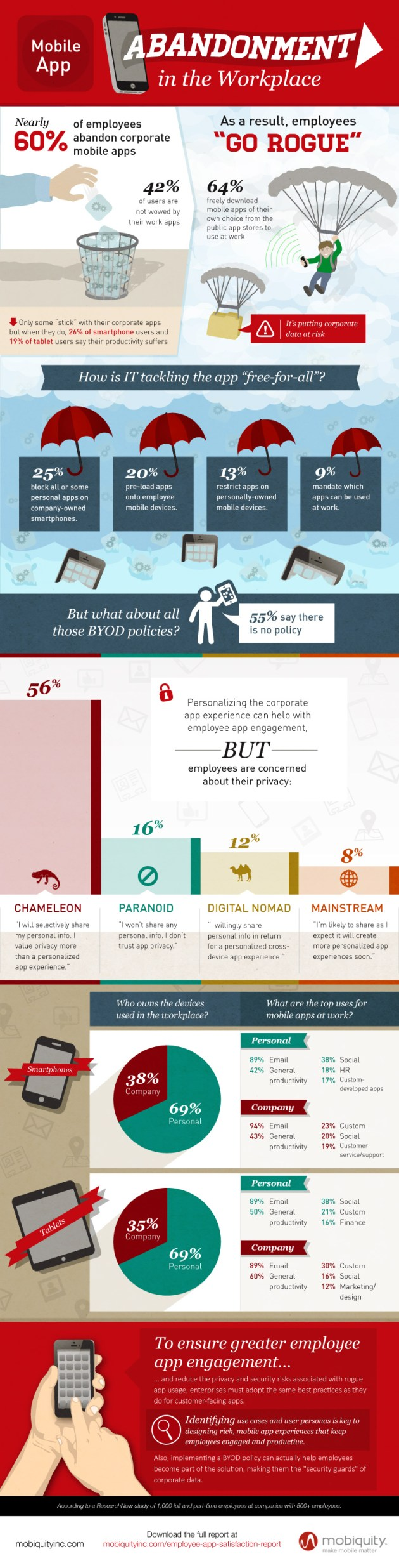 abandonment-in-the-workplace-infographic