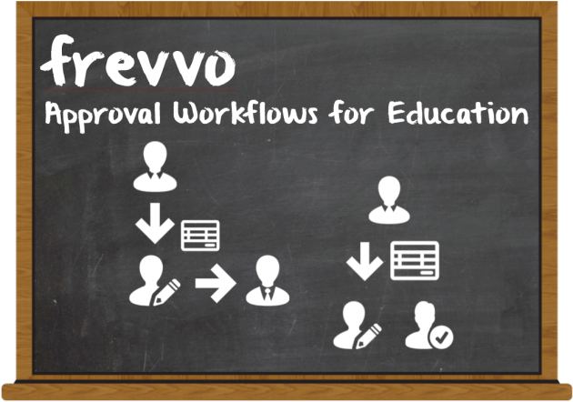 Approval workflows for education – frevvo Live Forms