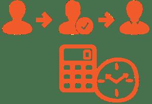 ROI: Excel vs frevvo approval workflows