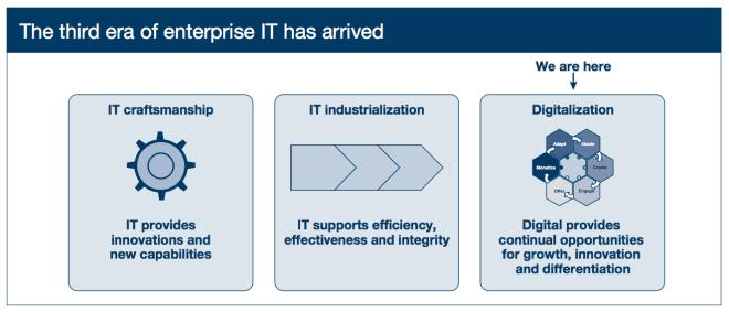 Third Era of enterprise IT