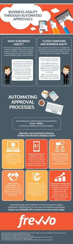 Business Agility through Automated Approvals