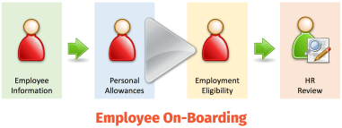Employee-On-Boarding-Video
