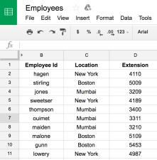 Google Spreadsheet with Employee ID, Location and Extension columns. 11 rows of data.