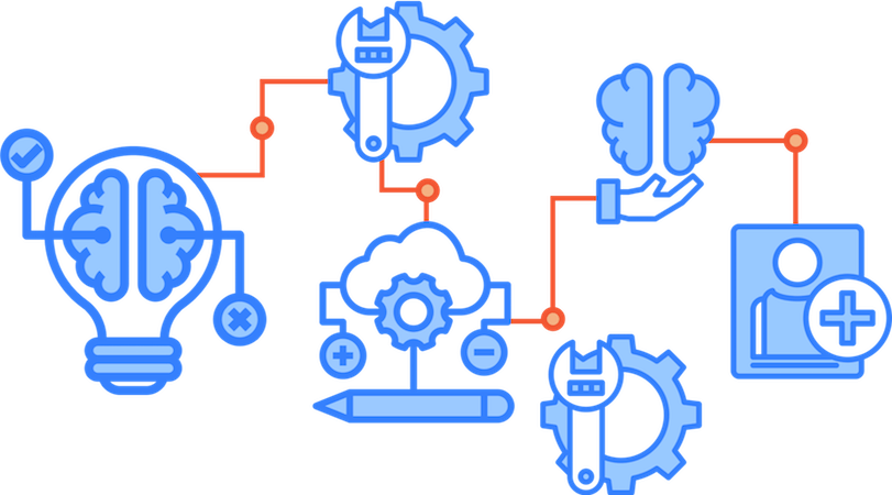 HR Process Automation