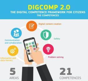 Infografía sobre DigConp realizada por la Comisión Europea
