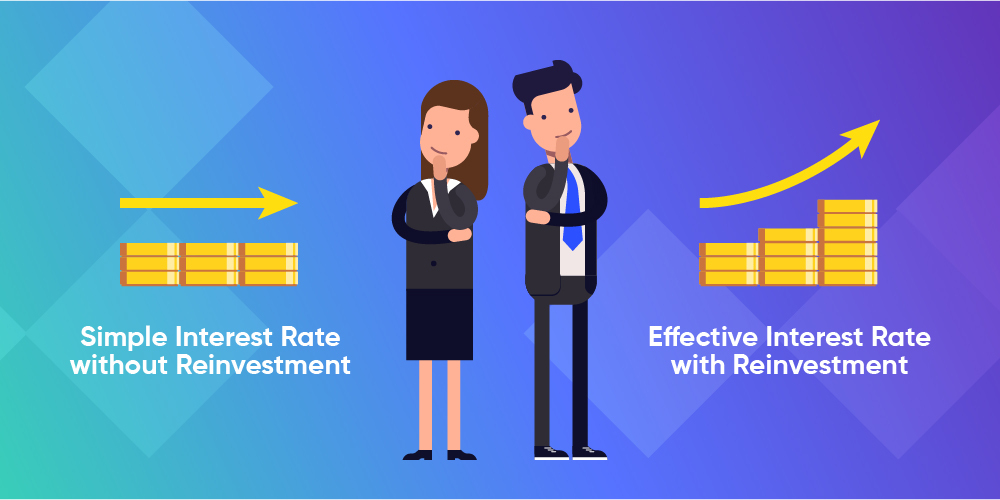 Simple Interest Rate & Effective Interest Rate