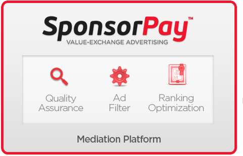 SponsorPay Launches Mobile Video Ad Mediation