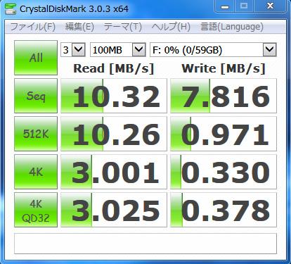 アダプターとMicroSD(32GB×2)の計測結果。