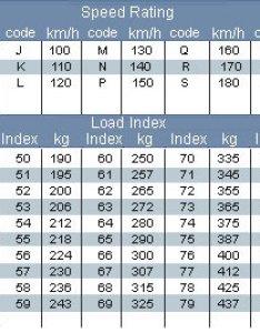 Photos of reading motorcycle tire sizes also rh tiresizesgeibiraspot