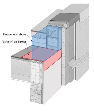"Air barrier ""strip-in"" example with platform framed parapet Image adapted from: Illustrated Guide -  Achieving Airtight Buildings, BC Housing"