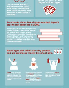 Japanese bloodtype do  believe in blood type theory of personality also the curious obsession with types rh blogijinpot