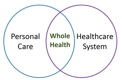 Are You Ready for Real Health Leadership?