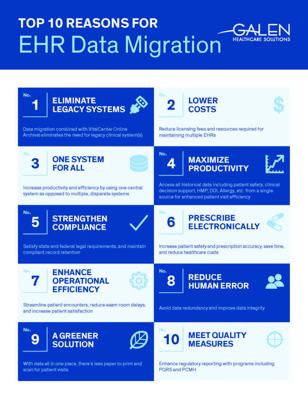 Galen's Top 10 Reasons to Migrate Your Data