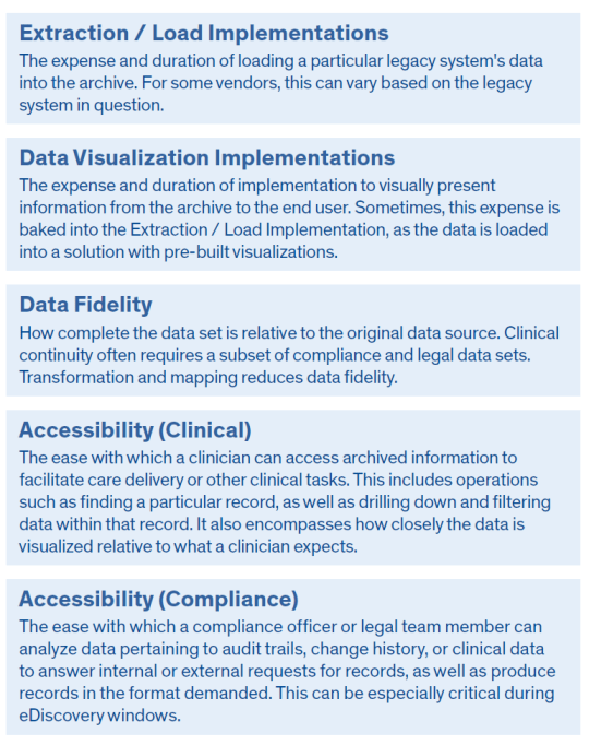 emr-data-archival-comparison-methodology