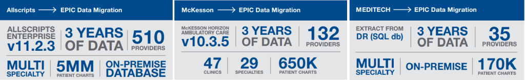 epic-data-migration