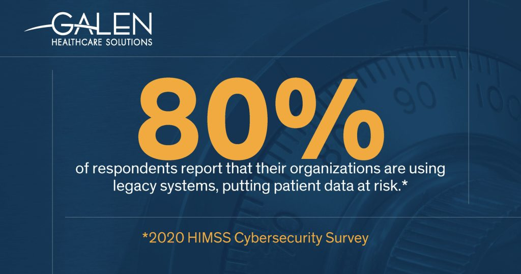 HIMSS Cybersecurity Survey Underscores the Importance of Legacy System Retirement to Enhance Posture