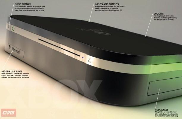 prototype-xbox-720-durango-10