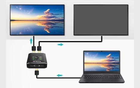 Switch hdmi 4k Techole - 1 source HDMI vers 2 cibles