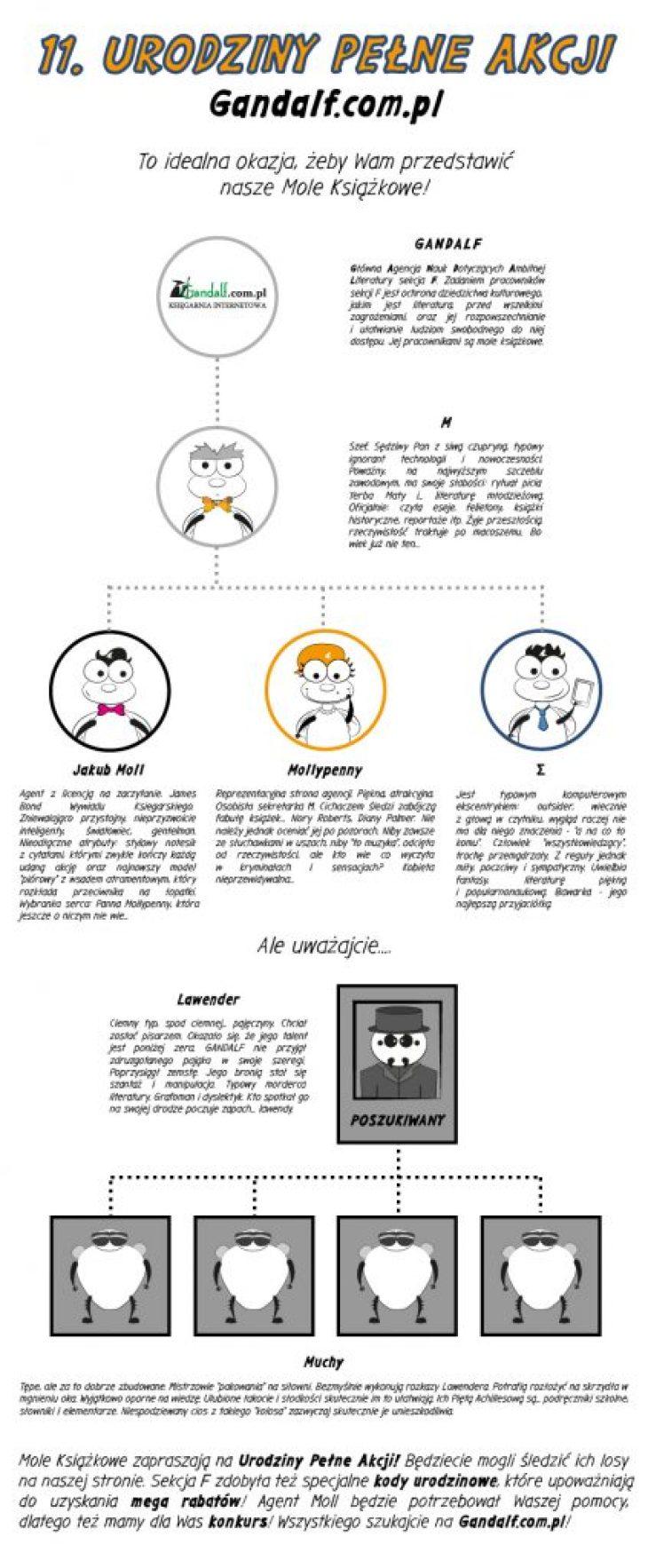 infografika_mole