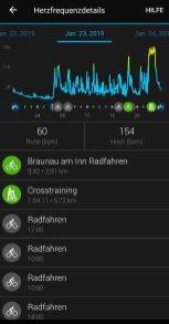 Garmin Vivosport Herzfrequenz und Aktivität über den Tag