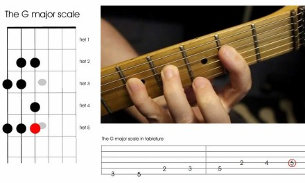 How to play the G major scale on a guitar – Beginners guitar lesson