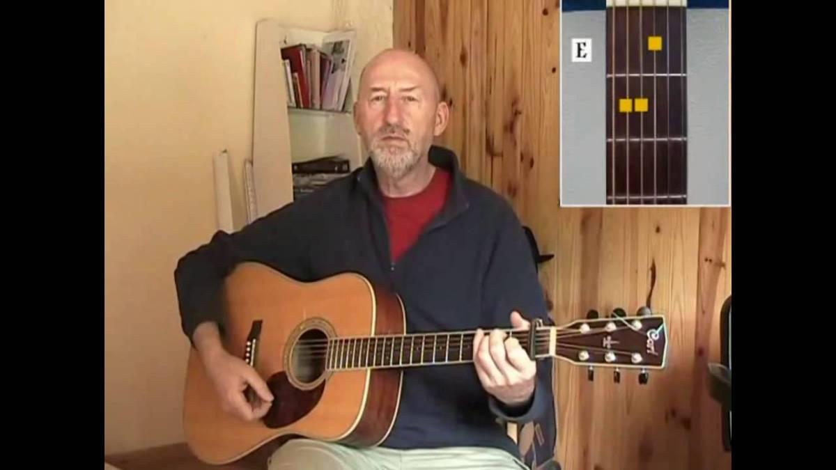 Delta Blues Guitar Lessons Pdf The Glog
