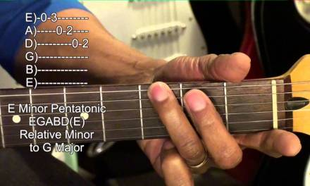 LET'S TALK SCALES #6 How To Play & Understand The E Minor Pentatonic Scale Guitar Tutorial
