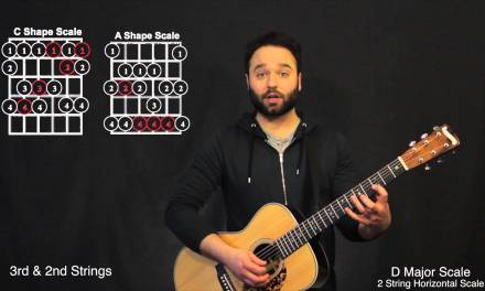 2 String Horizontal Scales – Major Scale