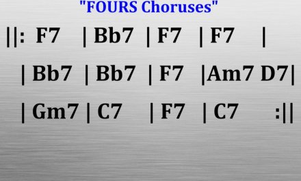 "*Chords Removed*Full Jazz Jam w/""TRADING FOURS""-Jazz Blues F 130bpm +Guitar Solo"